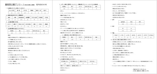 富岡西公園アンケート調査結果(平成29年2月実施)